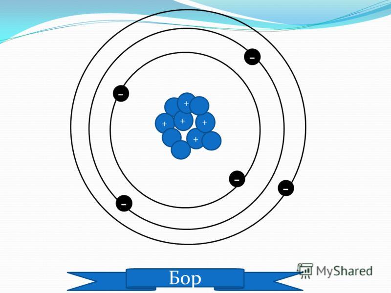 - + Водород Или данные явление недоступны невооружённому глазу. Строение атома.