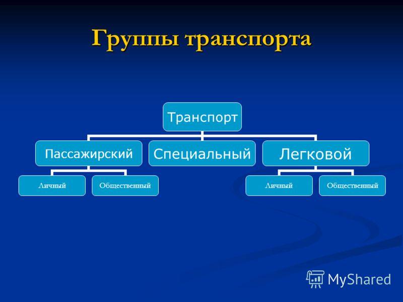 Группы транспорта Транспорт Пассажирский ЛичныйОбщественный СпециальныйЛегковой ЛичныйОбщественный