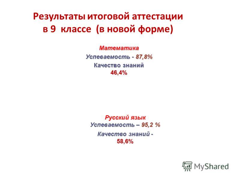 Результаты итоговой аттестации в 9 классе (в новой форме) Математика Успеваемость - 87,8% Качество знаний 46,4% Русский язык Успеваемость – 95,2 % Качество знаний - 58,6%