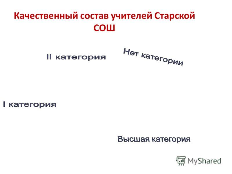 Качественный состав учителей Старской СОШ