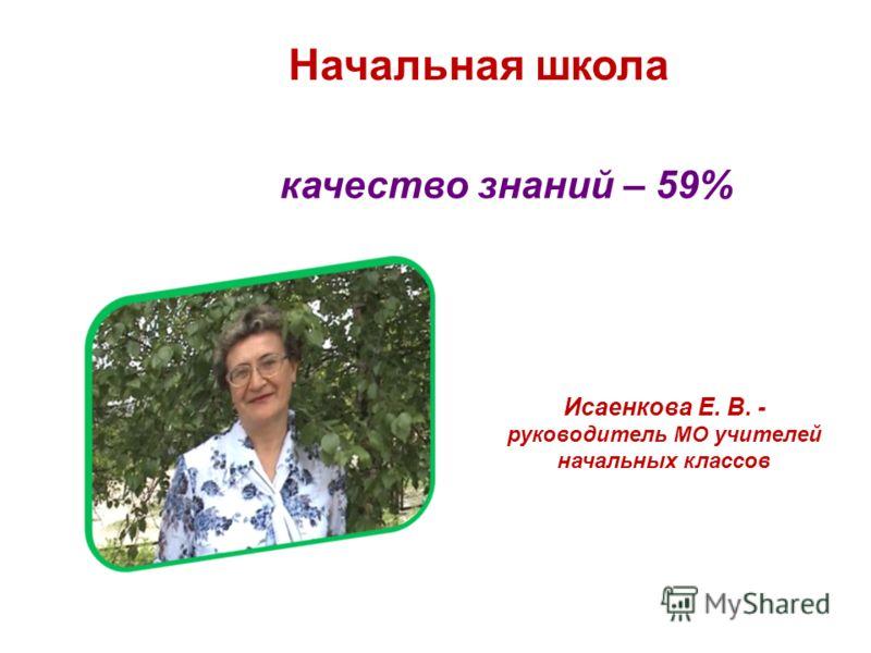 Начальная школа Исаенкова Е. В. - руководитель МО учителей начальных классов качество знаний – 59%