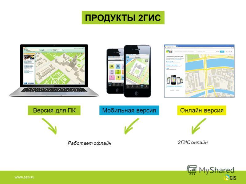WWW.2GIS.RU Мобильная версия ПРОДУКТЫ 2ГИС Версия для ПКОнлайн версия 2ГИС онлайн Работает офлайн