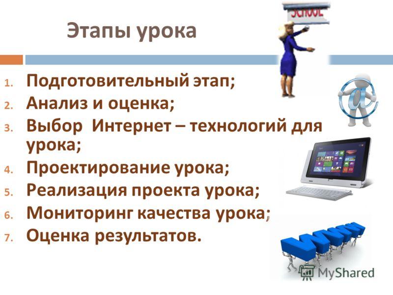 Этапы урока 1. Подготовительный этап ; 2. Анализ и оценка ; 3. Выбор Интернет – технологий для урока ; 4. Проектирование урока ; 5. Реализация проекта урока ; 6. Мониторинг качества урока ; 7. Оценка результатов.