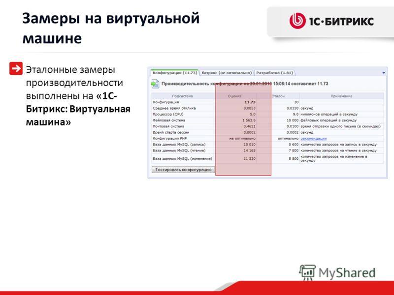 Эталонные замеры производительности выполнены на «1С- Битрикс: Виртуальная машина» Замеры на виртуальной машине