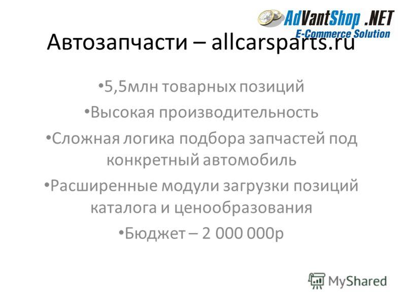 Автозапчасти – allcarsparts.ru 5,5млн товарных позиций Высокая производительность Сложная логика подбора запчастей под конкретный автомобиль Расширенные модули загрузки позиций каталога и ценообразования Бюджет – 2 000 000р