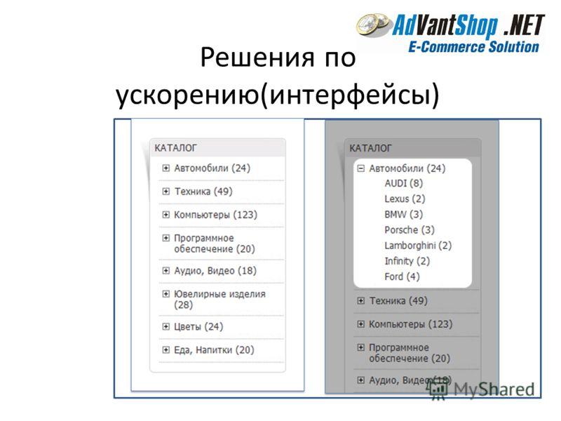 Решения по ускорению(интерфейсы)