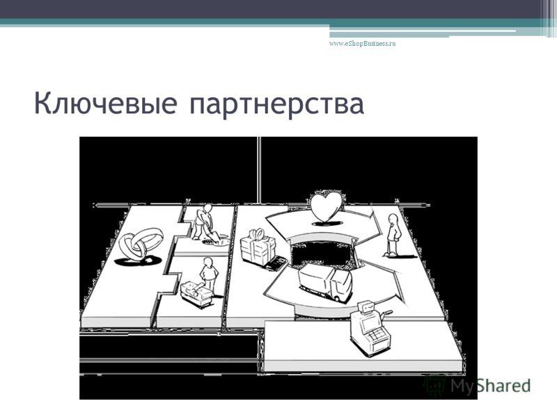 Ключевые партнерства www.eShopBusiness.ru