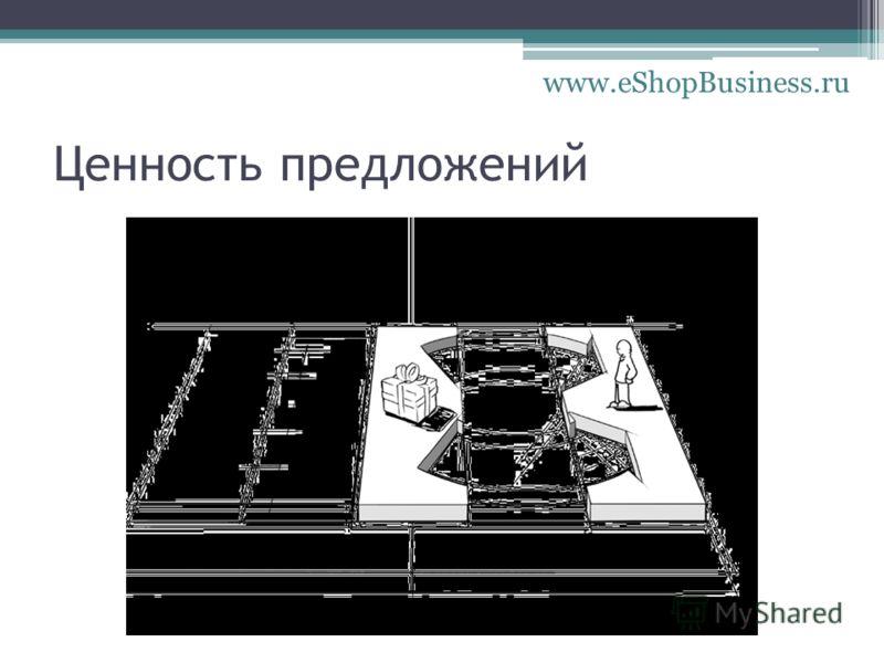 Ценность предложений www.eShopBusiness.ru