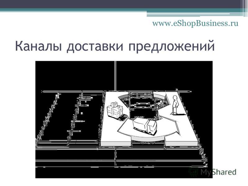 Каналы доставки предложений www.eShopBusiness.ru