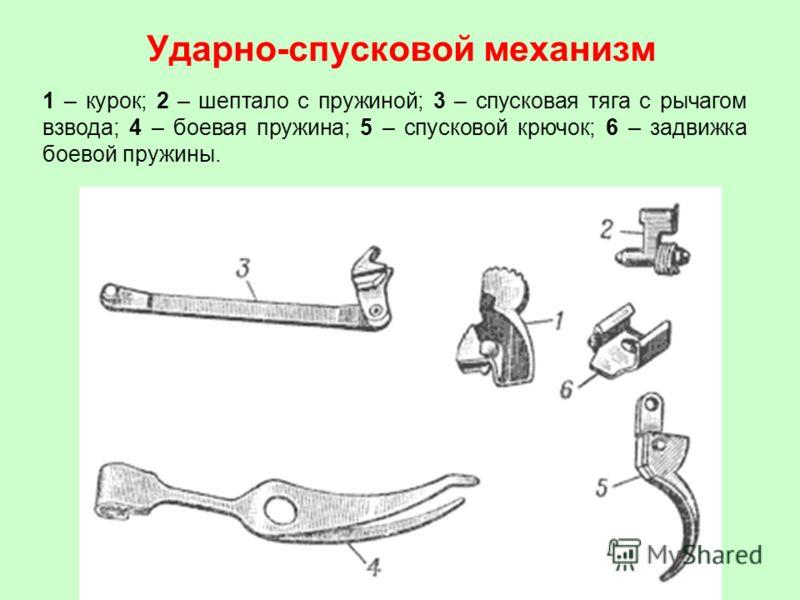 Ударно-спусковой механизм 1 – курок; 2 – шептало с пружиной; 3 – спусковая тяга с рычагом взвода; 4 – боевая пружина; 5 – спусковой крючок; 6 – задвижка боевой пружины.