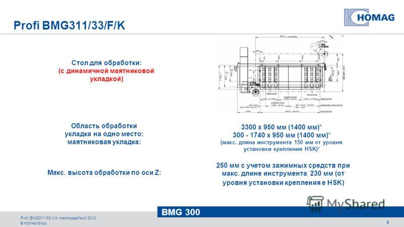 © HOMAG Group BMG 300 Profi BMG311/33/V/K marktspezifisch 2013 4 Область обработки укладка на одно место: маятниковая укладка: Макс. высота обработки по оси Z: 3300 x 950 мм (1400 мм)* 300 - 1740 x 950 мм (1400 мм)* (макс. длина инструмента 150 мм от