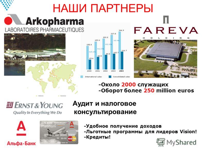 НАШИ ПАРТНЕРЫ -Около 2000 служащих -Оборот более 250 million euros Аудит и налоговое консультирование -Удобное получение доходов -Льготные программы для лидеров Vision! -Кредиты!