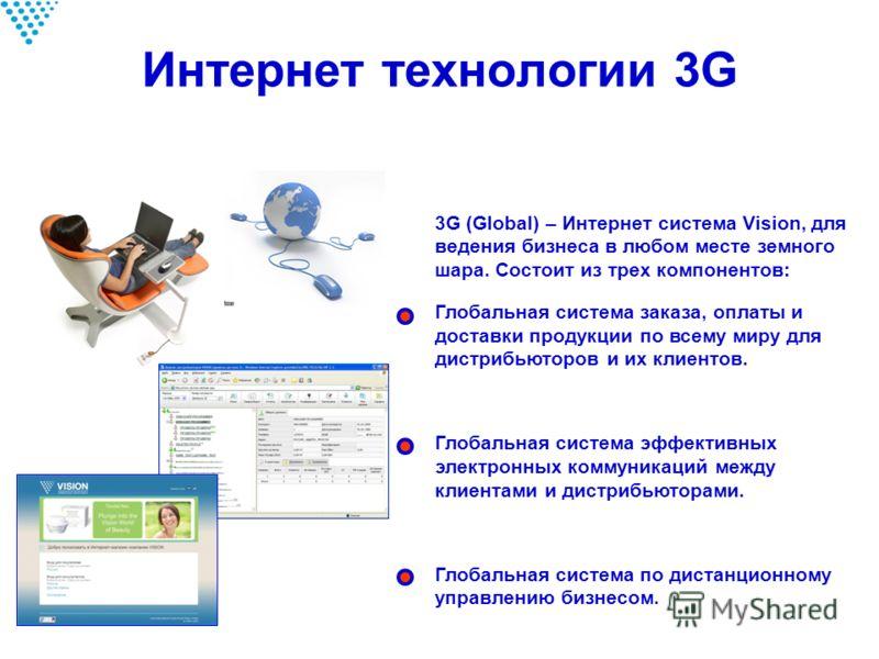 Интернет технологии 3G 3G (Global) – Интернет система Vision, для ведения бизнеса в любом месте земного шара. Состоит из трех компонентов: Глобальная система заказа, оплаты и доставки продукции по всему миру для дистрибьюторов и их клиентов. Глобальн