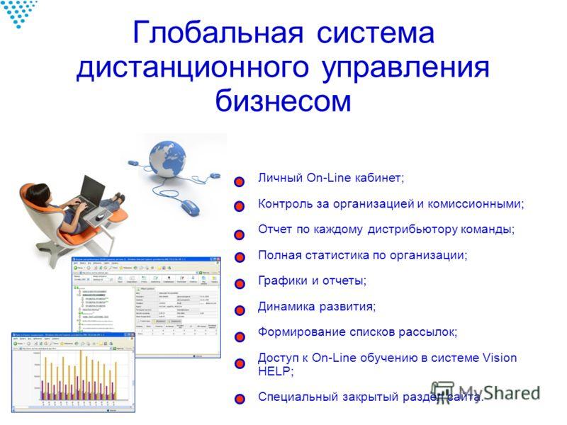 Глобальная система дистанционного управления бизнесом Личный On-Line кабинет; Контроль за организацией и комиссионными; Отчет по каждому дистрибьютору команды; Полная статистика по организации; Графики и отчеты; Динамика развития; Формирование списко