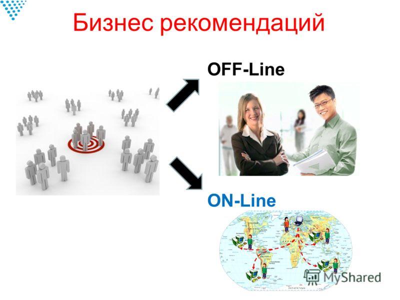 Бизнес рекомендаций OFF-Line ON-Line