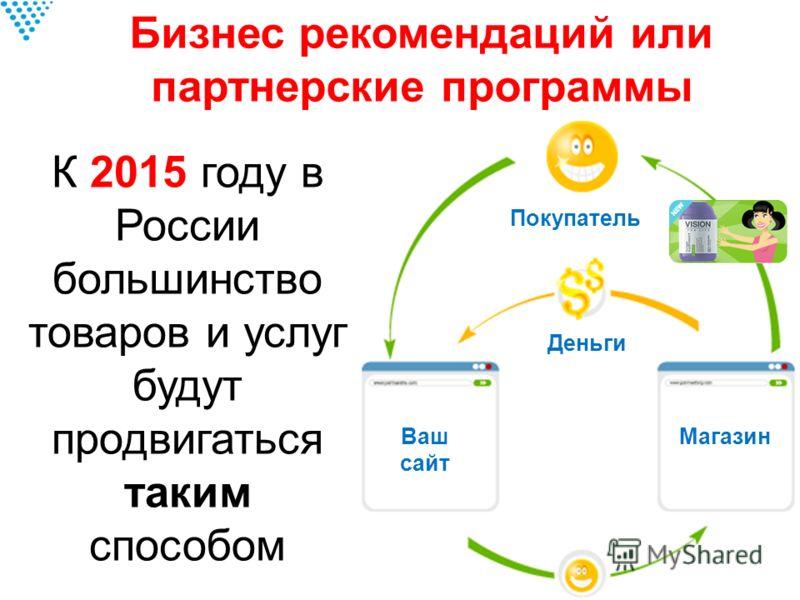 К 2015 году в России большинство товаров и услуг будут продвигаться таким способом Бизнес рекомендаций или партнерские программы МагазинВаш сайт Покупатель Деньги