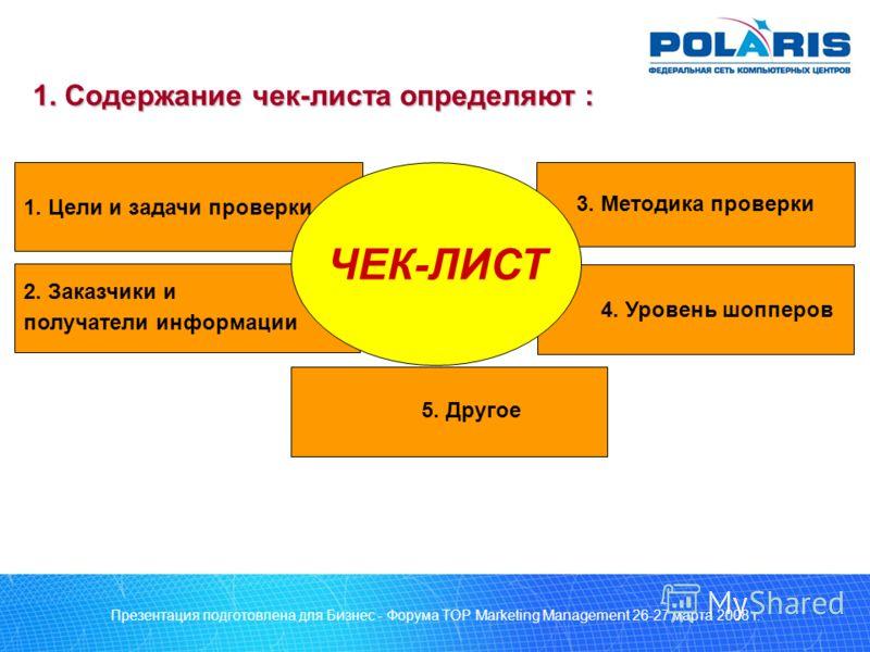Презентация подготовлена для Бизнес - Форума TOP Marketing Management 26-27 марта 2008 г. 1. Содержание чек-листа определяют : 2. Заказчики и получатели информации 1. Цели и задачи проверки 3. Методика проверки ЧЕК-ЛИСТ 4. Уровень шопперов 5. Другое
