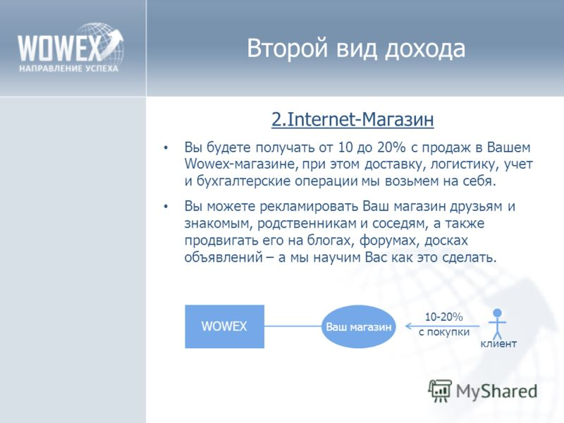 Второй вид дохода 2.Internet-Магазин Вы будете получать от 10 до 20% с продаж в Вашем Wowex-магазине, при этом доставку, логистику, учет и бухгалтерские операции мы возьмем на себя. Вы можете рекламировать Ваш магазин друзьям и знакомым, родственника