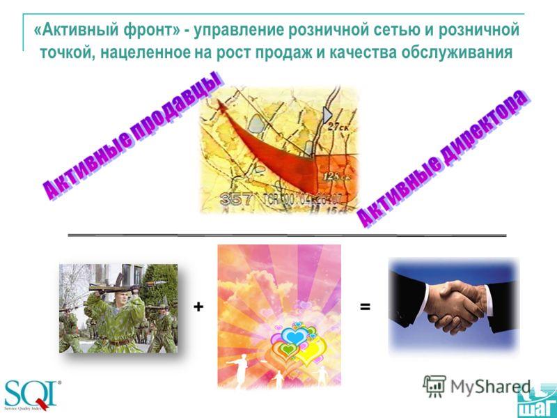 «Активный фронт» - управление розничной сетью и розничной точкой, нацеленное на рост продаж и качества обслуживания +=