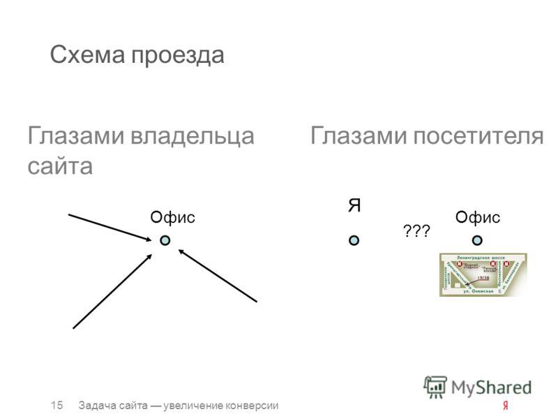Схема проезда 15Задача сайта увеличение конверсии Глазами владельца сайта Офис Глазами посетителя Я Офис ???