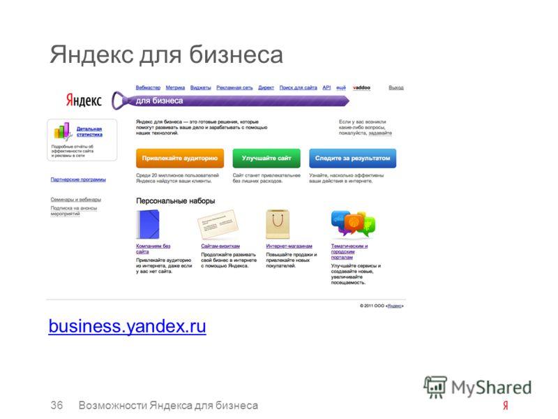 Яндекс для бизнеса 36Возможности Яндекса для бизнеса business.yandex.ru