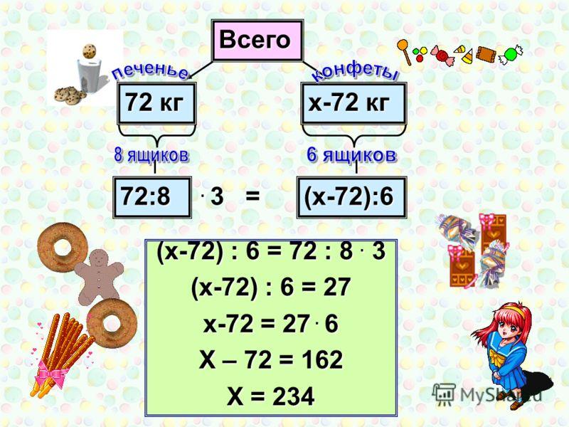 Всего 72 кг х-72 кг 72:8(х-72):6. 3 = (х-72) : 6 = 72 : 8. 3 (х-72) : 6 = 27 х-72 = 27. 6 Х – 72 = 162 Х = 234