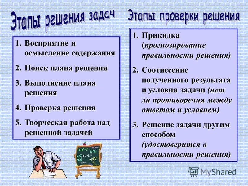 1.Восприятие и осмысление содержания 2.Поиск плана решения 3.Выполнение плана решения 4.Проверка решения 5.Творческая работа над решенной задачей 1.Прикидка (прогнозирование правильности решения) 2.Соотнесение полученного результата и условия задачи