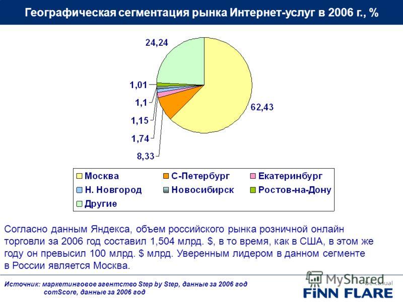 Географическая сегментация рынка Интернет-услуг в 2006 г., % Источник: маркетинговое агентство Step by Step, данные за 2006 год comScore, данные за 2006 год Согласно данным Яндекса, объем российского рынка розничной онлайн торговли за 2006 год состав