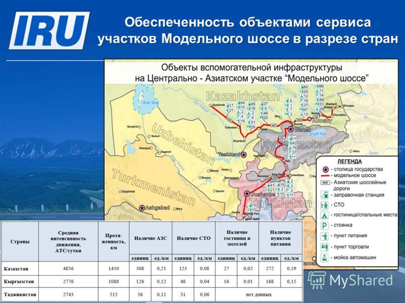 Page 14 Обеспеченность объектами сервиса участков Модельного шоссе в разрезе стран