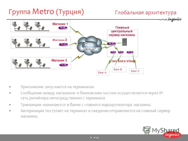 12 Группа Metro (Турция) Магазин 1 Магазин 2 Главный центральный сервер магазина Банк A Банк B Сеть магазина ISO 8583/VİSA2 Банк C Магазин 3 Приложение запускается на терминалах Сообщение между магазином и банковским хостом осуществляется через IP- с