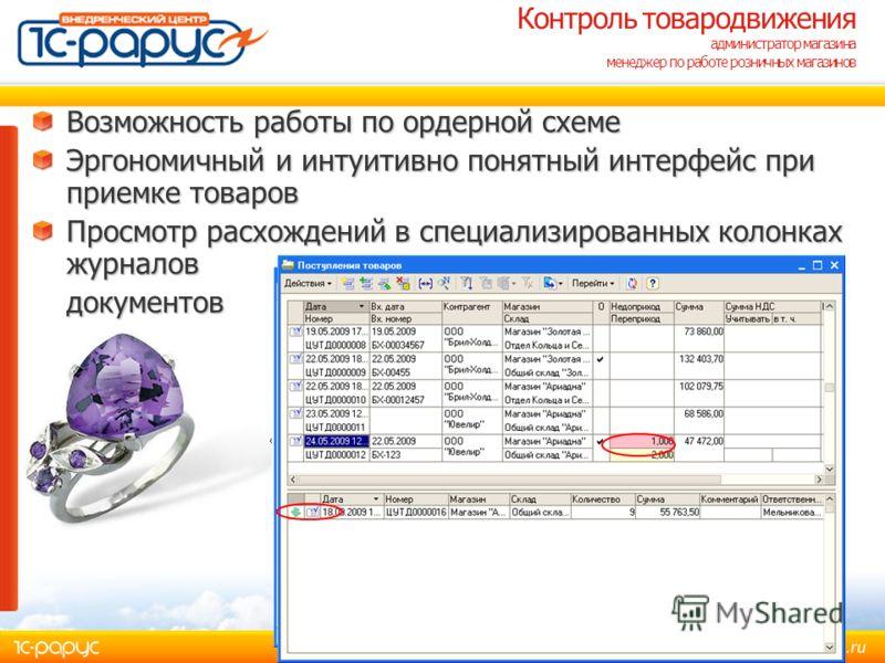 Cтр 9 Регистрация ККТ и снятие с учета в ИФНС
