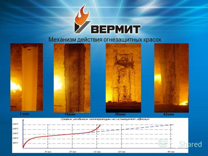 Механизм действия огнезащитных красок 1 мин 10мин39мин42мин