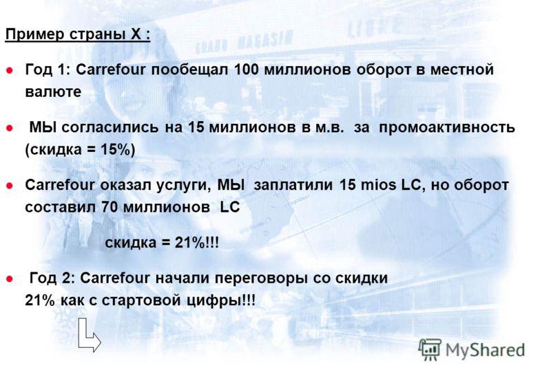 Пример страны Х : l Год 1: Carrefour пообещал 100 миллионов оборот в местной валюте l МЫ согласились на 15 миллионов в м.в. за промоактивность (скидка = 15%) l Carrefour оказал услуги, МЫ заплатили 15 mios LC, но оборот составил 70 миллионов LC скидк