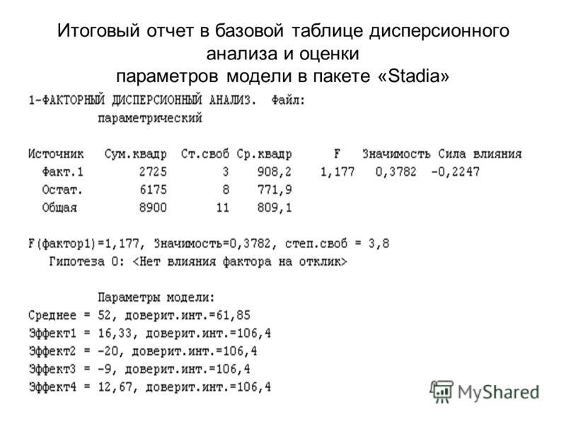 Итоговый отчет в базовой таблице дисперсионного анализа и оценки параметров модели в пакете «Stadia»