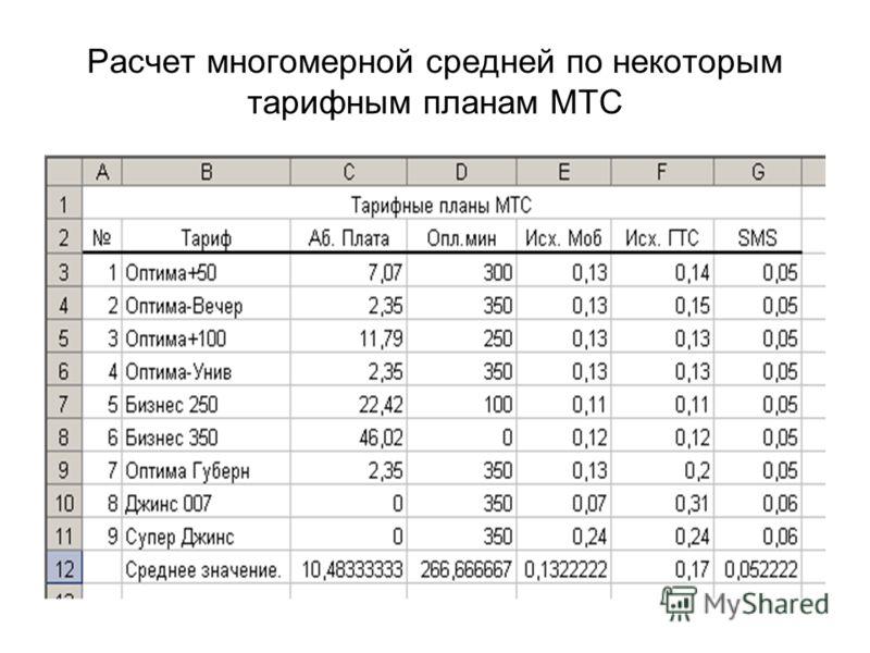 Расчет многомерной средней по некоторым тарифным планам МТС