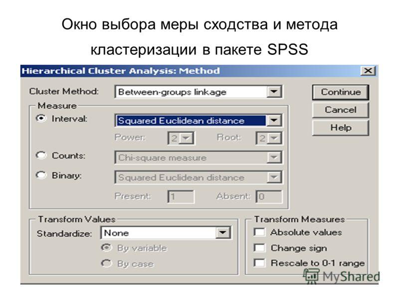 Окно выбора меры сходства и метода кластеризации в пакете SPSS