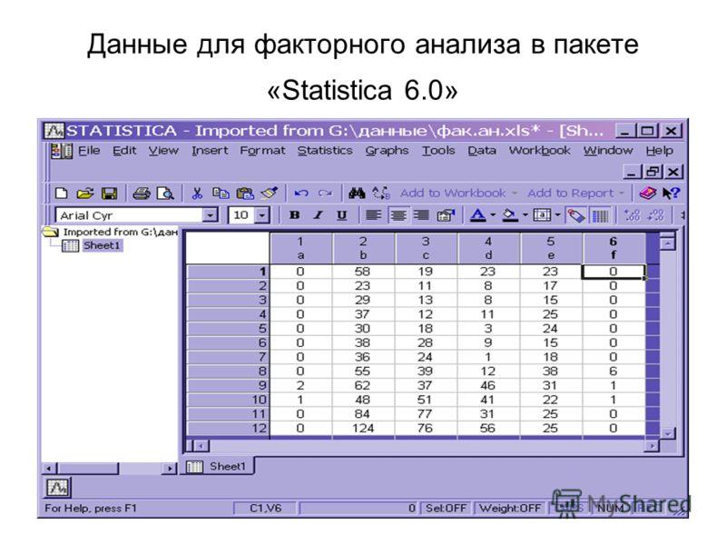 Данные для факторного анализа в пакете «Statistica 6.0»