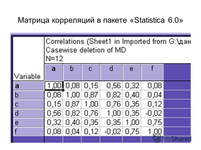 Матрица корреляций в пакете «Statistica 6.0»