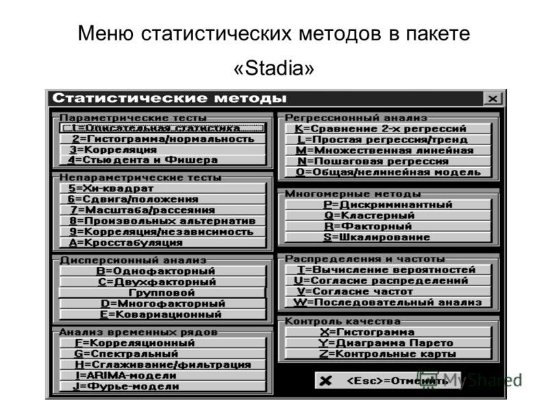 Меню статистических методов в пакете «Stadia»