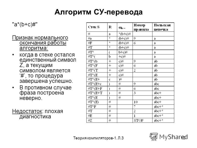 Теория компиляторов-1. Л.310 Алгоритм СУ-перевода