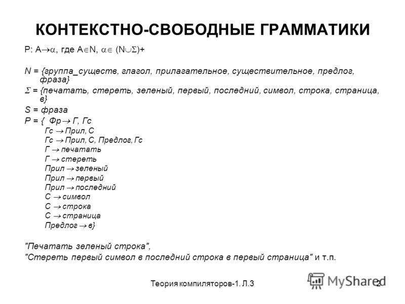 Теория компиляторов-1. Л.32 КОНТЕКСТНО-СВОБОДНЫЕ ГРАММАТИКИ P: A, где A N, (N )+ N = {группа_существ, глагол, прилагательное, существительное, предлог, фраза} = {печатать, стереть, зеленый, первый, последний, символ, строка, страница, в} S = фраза P