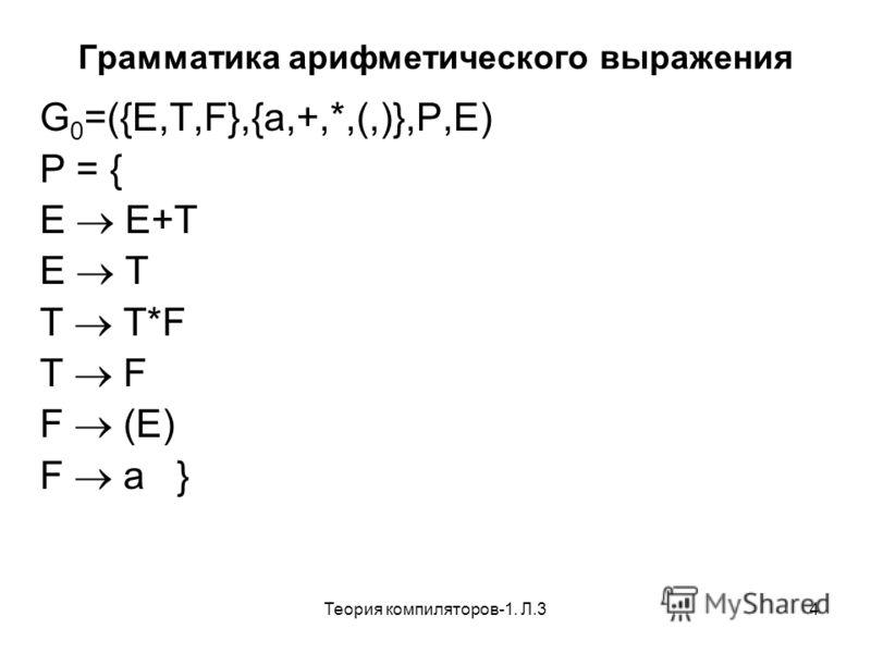 Теория компиляторов-1. Л.34 Грамматика арифметического выражения G 0 =({E,T,F},{a,+,*,(,)},P,E) P = { E E+T E T T T*F T F F (E) F a }