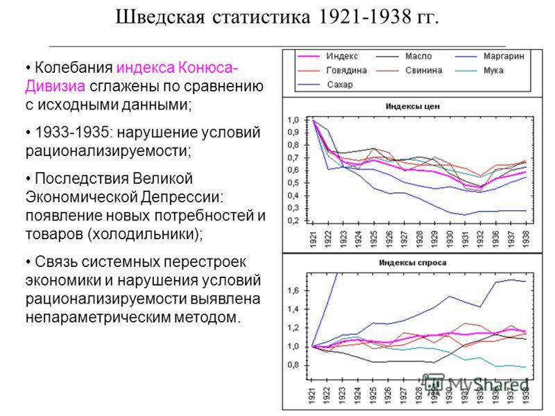 20 Шведская статистика 1921-1938 гг. ___________________________________________________________ Колебания индекса Конюса- Дивизиа сглажены по сравнению с исходными данными; 1933-1935: нарушение условий рационализируемости; Последствия Великой Эконом