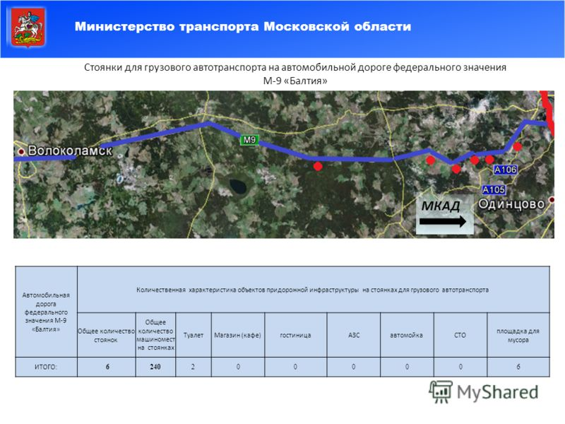 Стоянки для грузового автотранспорта на автомобильной дороге федерального значения М-9 «Балтия» Автомобильная дорога федерального значения М-9 «Балтия» Количественная характеристика объектов придорожной инфраструктуры на стоянках для грузового автотр