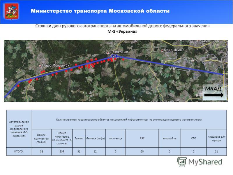 Стоянки для грузового автотранспорта на автомобильной дороге федерального значения М-3 «Украина» Автомобильная дорога федерального значения М-3 «Украина» Количественная характеристика объектов придорожной инфраструктуры на стоянках для грузового авто