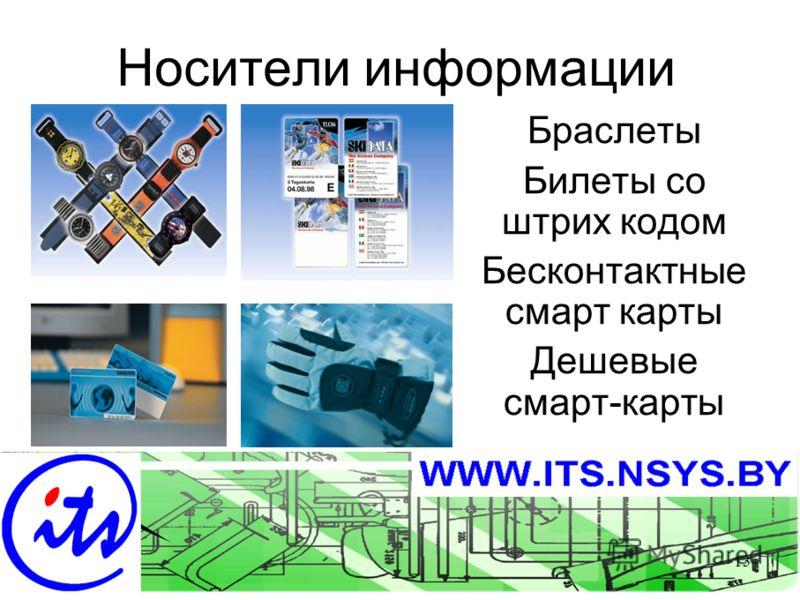 Sept-0313 Носители информации Браслеты Билеты со штрих кодом Бесконтактные смарт карты Дешевые смарт-карты