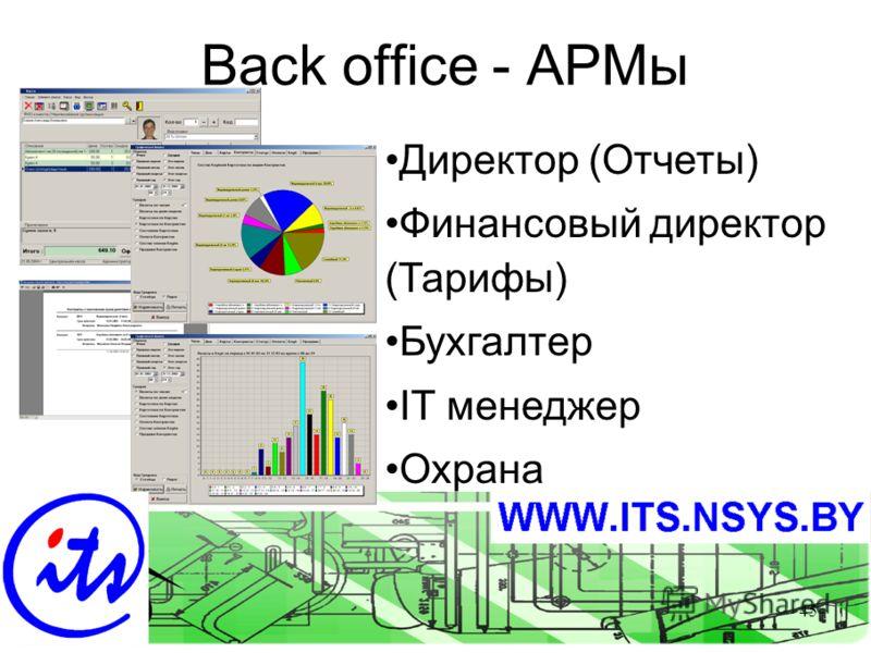 Sept-0345 Back office - АРМы Директор (Отчеты) Финансовый директор (Тарифы) Бухгалтер IT менеджер Охрана