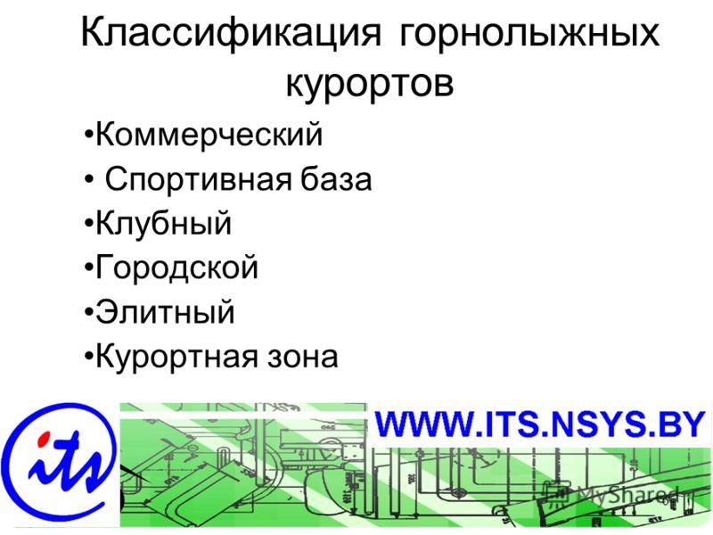 Sept-036 Классификация горнолыжных курортов Коммерческий Спортивная база Клубный Городской Элитный Курортная зона