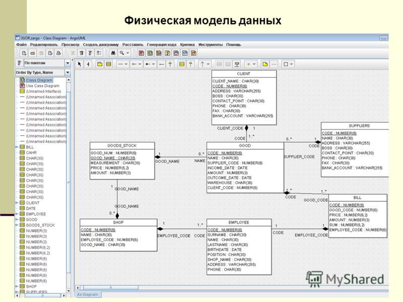 Физическая модель данных