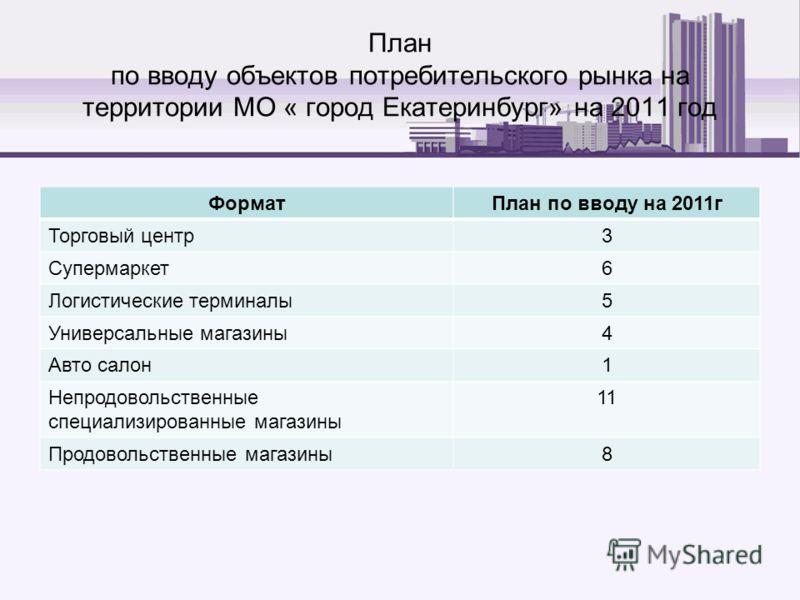 План по вводу объектов потребительского рынка на территории МО « город Екатеринбург» на 2011 год ФорматПлан по вводу на 2011г Торговый центр3 Супермаркет6 Логистические терминалы5 Универсальные магазины4 Авто салон1 Непродовольственные специализирова